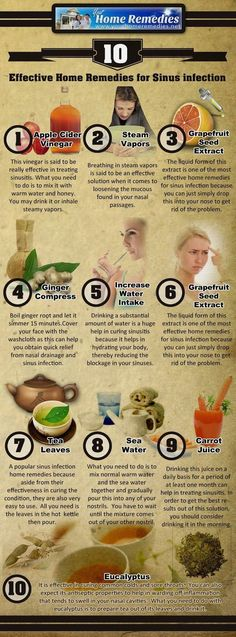 10 Effective Home Remedies for Sinus Infection