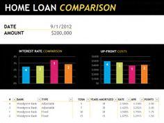 Home Loan Comparison Sheet Template
