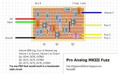 Guitar FX Layouts: Pro Analog MKIII Fuzz