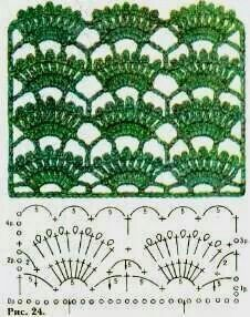 free crochet stitch - might be nice to overlay on a blouse or for straps Crochet Stitches Chart, Crochet Motifs, Crochet Borders, Crochet Diagram, Knitting Stitches, Crochet Patterns, Stitch Patterns, Knitting Patterns, Mode Crochet