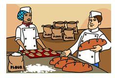 bread process topic - Buscar con Google