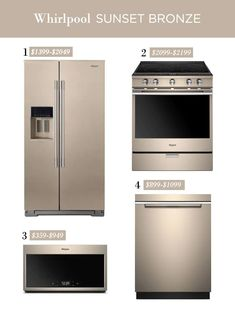 Stylish (Non-Stainless!) Kitchen Appliances Roundup - Stylish (Non-Stainless!) Kitchen Appliances Roundup The Effective Pictures We Offer You About gray - Kitchen On A Budget, New Kitchen, Kitchen Decor, Kitchen Ideas, Kitchen Designs, Kitchen Furniture, Wood Furniture, Kitchen Colors, Kitchen Layout