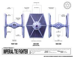 Papercraft Star Wars TIE-fighter schematics by ninjatoespapercraft.deviantart.com on @deviantART