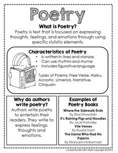 Mini-Anchor Charts: These mini-anchor charts can be glued into students' writing resource notebooks. Teaching Poetry, Writing Poetry, Teaching Writing, Poetry Unit, Teaching Literature, Poetry Anchor Chart, Reading Anchor Charts, Reading Skills, Writing Skills