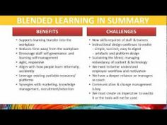28: Blended Learning Trends, Benefits and Challenges