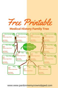 FREE PRINTABLE Medical History Family Tree from Pardon Me, My Crown Slipped