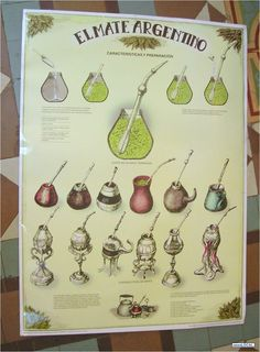 "Afiche ""El Mate Argentino"" Yerba Mate, Gaucho, Loose Leaf Tea, Health And Nutrition, How To Memorize Things, Mendoza, Anniversary, Posters, Foods"