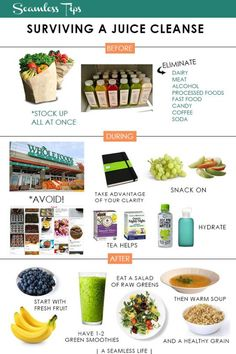 S tips- surviving a juice cleanse from A Seamless Life