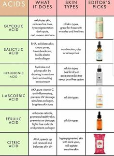 Skincare Infographics, Charts, And Cheat Sheets Homemade Skin Care, Diy Skin Care, Skin Care Tips, Homemade Facials, Maybelline Concealer, Organic Skin Care, Natural Skin Care, Organic Makeup, Organic Beauty