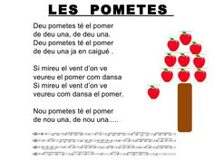 Cançoner logic matematic Valencia, Fails, Presentation, Children Songs, To Tell, Nursery Rhymes Lyrics, Preschool Songs, Classroom Setup, Vocabulary