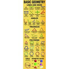 Great reference for basic geometry vocabulary Geometry Vocabulary, Spanish Vocabulary, Content Words, Geometric Solids, Basic Geometry, Poster Display, Math Classroom, Math Teacher, Future Classroom