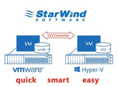 Convert VHD to VMDK and other way around Lets look at a great #Free tool