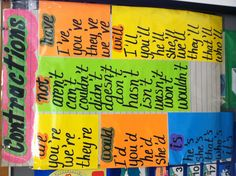 Contraction word study anchor chart