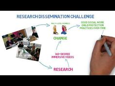 immersive video child protection research dissemination Social Work Apps, Human Services, Research, Education, Feelings, Children, Search, Young Children, Boys