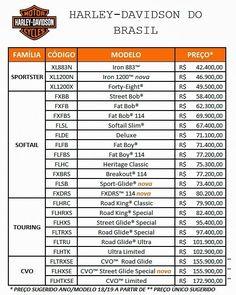 A Harley-Davidson do Brasil divulga a tabela de preços de todas as  motocicletas da 3b85803a84e
