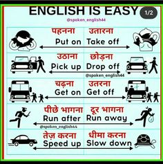 English Conversation Learning, English Learning Books, English Learning Spoken, English Writing Skills, English Language Learning, English Lessons, English Speaking Practice, Advanced English Vocabulary, Learn English Grammar