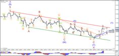 USD/JPY's Bullish 250 Pip Bounce within Downtrend Channel http://buff.ly/2iU0QPo #fx #money #eurusd #gbpusd #usdjpy - Your capital is at risk