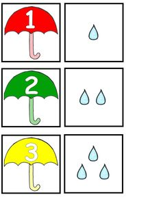 U is for Umbrella – Blessings Overflowing - school outfits Oral Motor Activities, Weather Activities, Preschool Learning Activities, Toddler Activities, Preschool Activities, Kids Learning, Activities For Kids, Body Parts Preschool, Kids Background