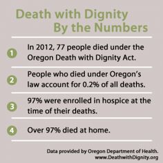 These 15 years of statistics reiterate the facts about how Death with Dignity laws work and refute all of the opponents' fear mongering assertions.