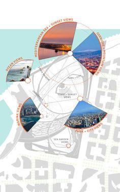 Beirut Waterfront Park Sasaki