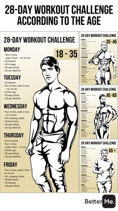 Workout Plan For Men, Workout Routine For Men, Gym Workout Tips, Workout Challenge, Workout Videos, At Home Workouts, Chest Workouts, Transformation Body, Physical Fitness