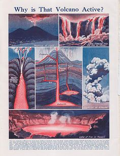 Why is that volcano active? Earth Space, Space Theme, Volcano, Vintage Designs, Homeschooling, School Stuff, School Supplies, Homeschool, Volcanoes