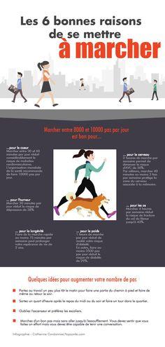 bienfaits_marche | Piktochart Infographic Editor