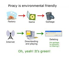 How piracy saves the environment...