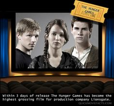 The Hunger Games Box Office Fact