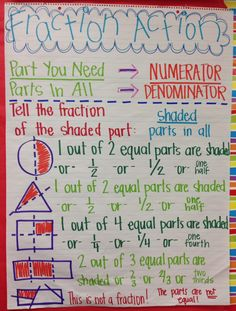 Grade Fractions Lesson Plan Best Of Lesson Plans for Teaching Fractions to Third Grade 1000 Teaching Fractions, Math Fractions, Teaching Math, Maths, Teaching Ideas, Equivalent Fractions, Math Resources, Math Activities, Math Anchor Charts