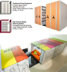 Borrowed from Libraries: Mobile Shelving for Modular Rooms | WebUrbanist