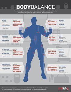 Body Balance Infographics