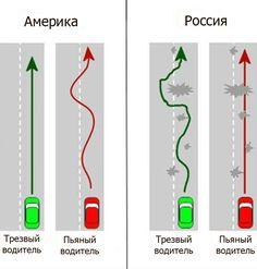 #автомобили #прикол #смех #хохма #шутка #юмор