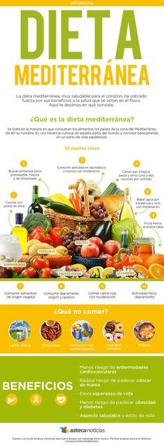 Top 10 beneficios de la dieta mediterránea #top10salud Con solo cambiar algunos hábitos e incluir otros, lograrás de manera #natural, que tu cuerpo recupere su #salud. ¡Pruébala!