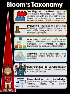 Read about 14 higher order thinking skill activities. Free printables will help you give some of these a try in your classroom. Leadership Activities, Physical Education Games, Group Activities, Elementary School Counseling, Elementary Schools, Cooperative Learning Groups, Higher Order Thinking, Social Studies Classroom, Critical Thinking Skills