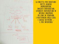 idee innovative http://www.michelevianello.net/ricette-per-linnovazione-di-processo-e-di-prodotto-utilizzare-la-gamification/