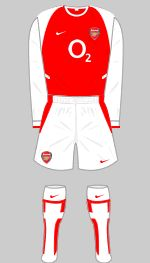 I'd love to own this kit !!