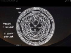 The orbit of planet Venus in a night sky over an 8 year period. Geometry in motion. www.zakayglasscreations.com