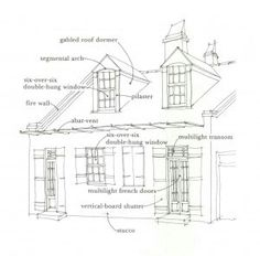 new orleans architecture pinterest shotguns architecture and
