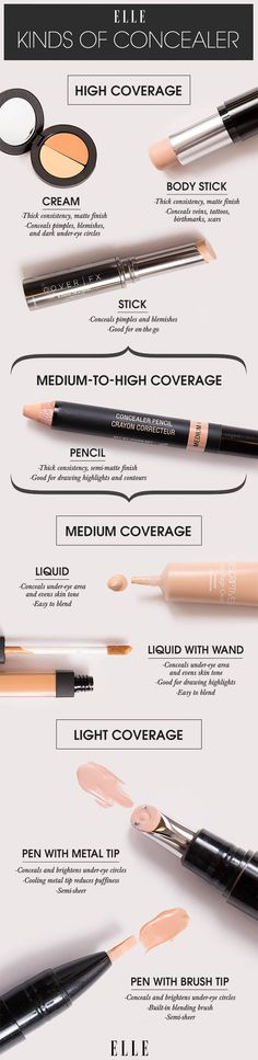 20 Genius Concealer Hacks Every Woman Needs to Know - Ways To Use Concealer