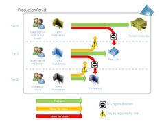 Ataques Pass-the-Hash (PtH)  posibles mitigaciones.