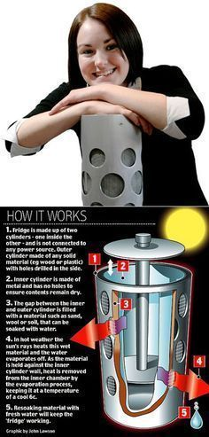 23 Year Old Invents Solar-Power Fridge Being Used In Africa