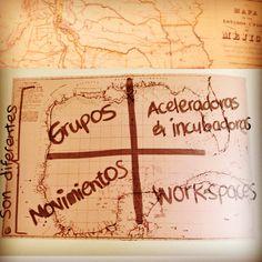 Así separo, de forma simple y básica, la oferta de apoyo al emprendedor en Monterrey