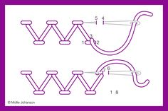 Learn how to work chevron stitch, a hand embroidery stitch that is useful for decorative borders.