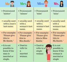 "Titles are the words that go in front of someone's name. In American English, the most common salutations are ""Mr."", ""Ms."", ""Mrs."", and ""Miss"""