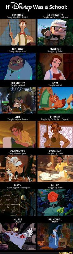 If Disney Was a SchoolI would totally go here! - School Funny - School Funny meme - - If Disney Was a SchoolI would totally go here! The post If Disney Was a SchoolI would totally go here! appeared first on Gag Dad. Disney Pixar, Disney Marvel, Disney Magic, Disney And Dreamworks, Disney Rapunzel, Disney Characters, Rapunzel Funny, Disney Belle, Walt Disney