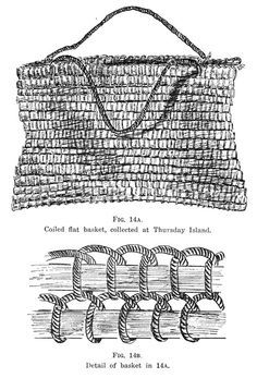 Coiling technique- Journal of the Polynesian Society: Australian Netting And Basketry Techniques, By D. Davidson, P Flax Weaving, Willow Weaving, Weaving Textiles, Weaving Patterns, Basket Weaving, Textiles Techniques, Weaving Techniques, Weaving Projects, Crochet Projects