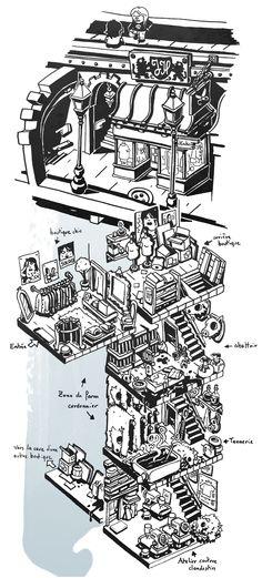 Frigost chapitre 3 : Le salon privé de Klime