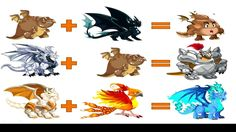 How To Breed Rare Hybrid Dragons In Dragon City Dragon City Cheats, Dragon City Game, Anubis, City Generator, Pokemon, Dragon Images, New Dragon, Unusual Animals, Free Gems