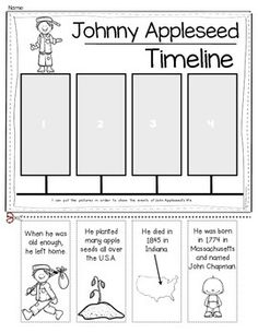 Rosa Parks {Timeline} for Kindergarten and First Grade Social Studies. Black History Month or Martin Luther King, Jr. Kindergarten Social Studies, Social Studies Activities, Kindergarten Science, Teaching Social Studies, Student Teaching, Teaching Resources, Preschool, First Grade Reading, First Grade Classroom